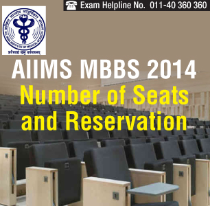 AIIMS MBBS 2014 Seats Reservation