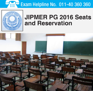 JIPMER PG 2016 Seats and Reservation