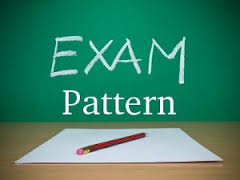 UPSC Civil Services Mains 2015 Exam Pattern & Syllabus