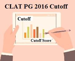 CLAT PG 2016 Cutoff