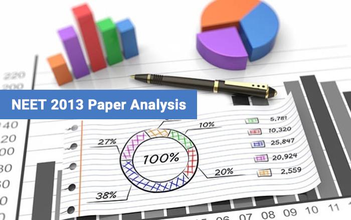 NEET 2013 Paper Analysis