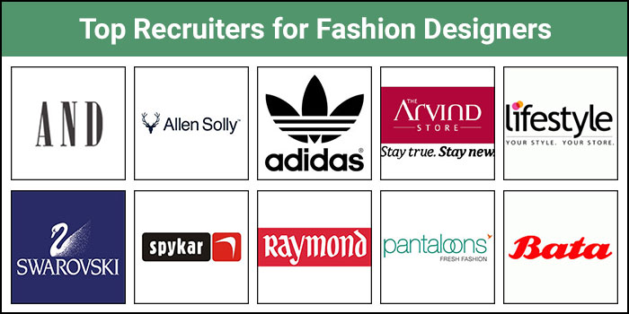 Top Recruiters For Fashion Designers Jobs For Graduates