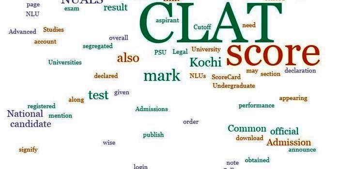 CLAT Score 2020
