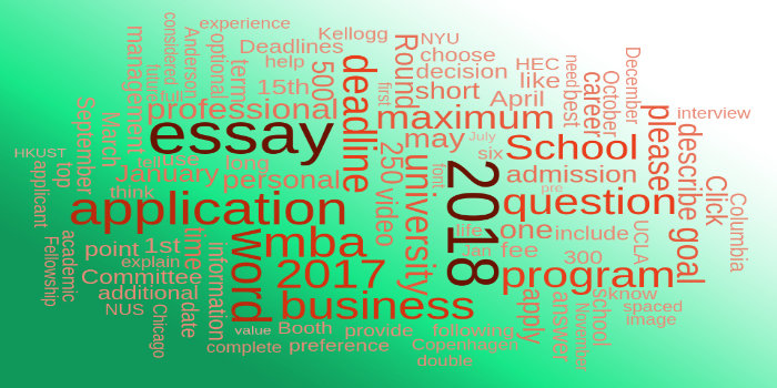 MBA Essays: Topics from the Top 20 Business Schools