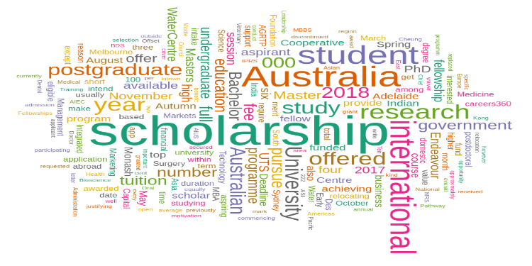 Scholarships in Australia for International Students