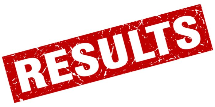 Sainik School Bhubaneswar Result 2019