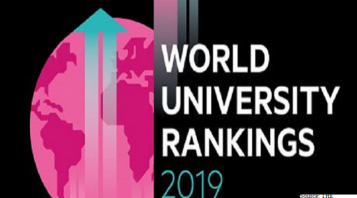 5 Indian institutions among top 500 globally, IISc retains top position: THE World University Rankings 2019