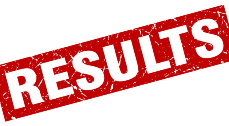 ICICI Bank PO result 2018 declared for batch 45; check details here