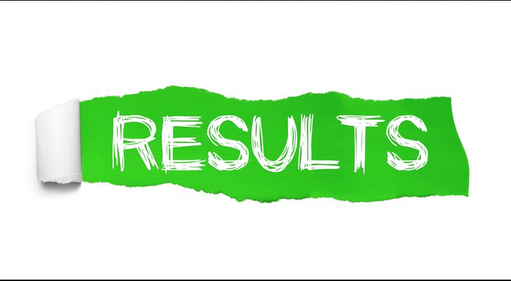 CMAT 2019 result date released; Check steps to download scorecard