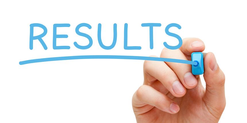 MBOSE SSLC Result 2020