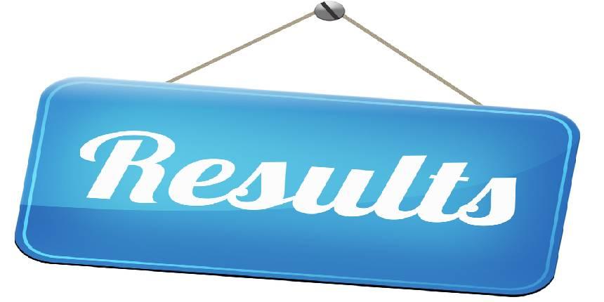 Sainik School Kunjpura Result 2020