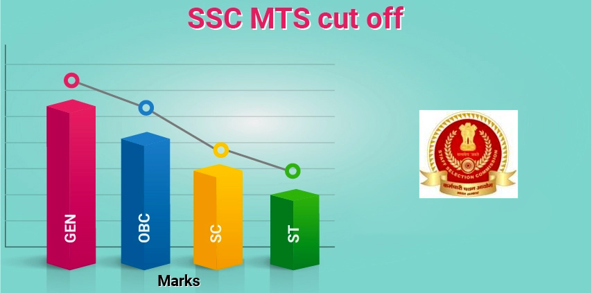SSC MTS Cut off 2019