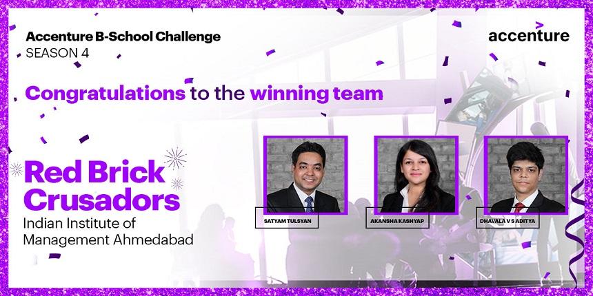 IIMA students win 'Accenture B-School Challenge' 2020