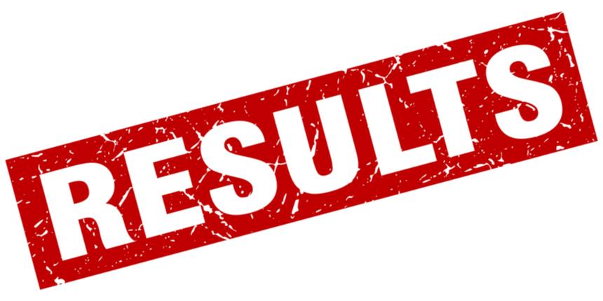 Allahabad University 2020 entrance exam result declared for PGAT 1; check @allduniv.ac.in