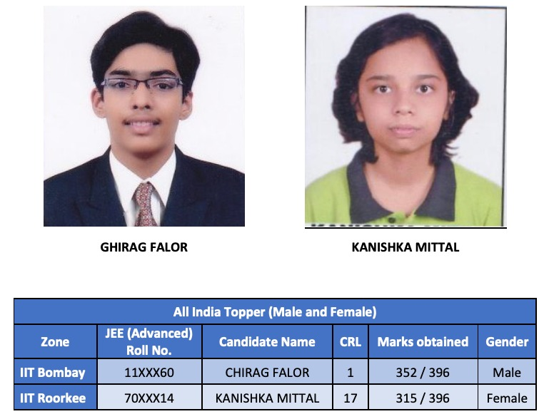 jee-adv-toppers-2