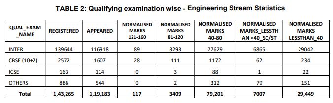 qualifying-exam-wise
