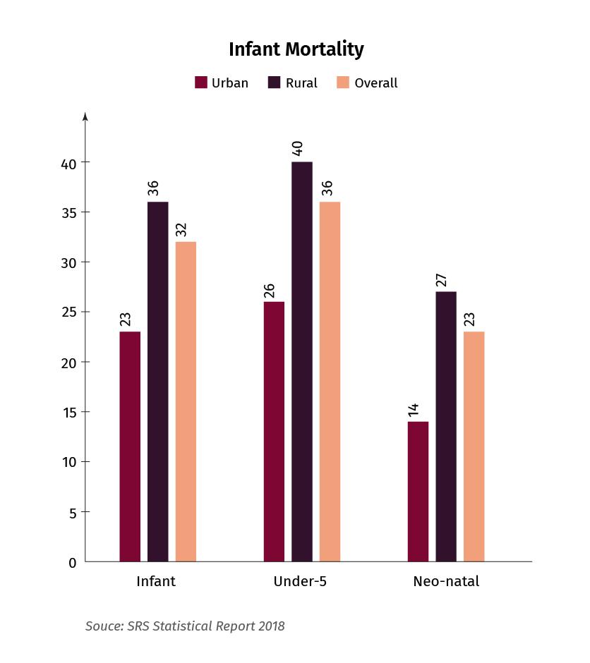 infant%20mortality