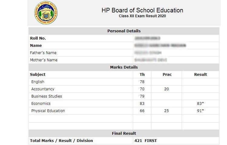 HPBOSE-12th-result-2020-marksheet