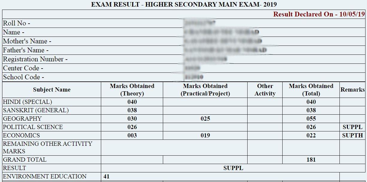 CGBSE-Result-2020-Marksheet