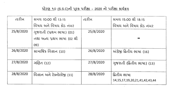SSC%20time%20tabe