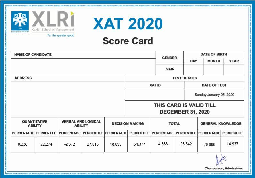 xat scorecard