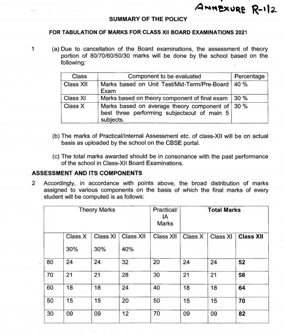 cbse-class-12-assessment-criteria-sc-supreme-court