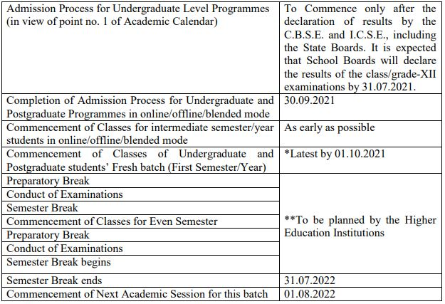 UGC-calendar-2021