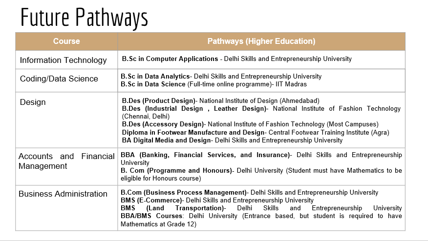 aap-delhi-government-education-ib-curriculum-sose-manish-sisodia-schools-high-end-21st-century-skills-featured-image