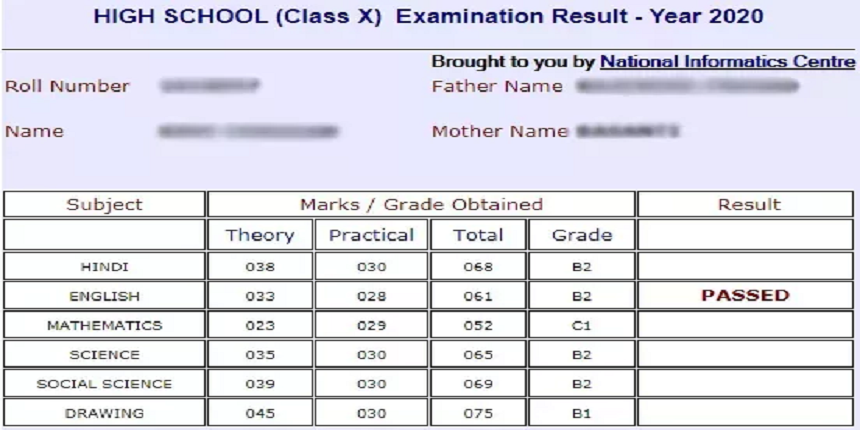 UP Board 10th result 2021 marksheet