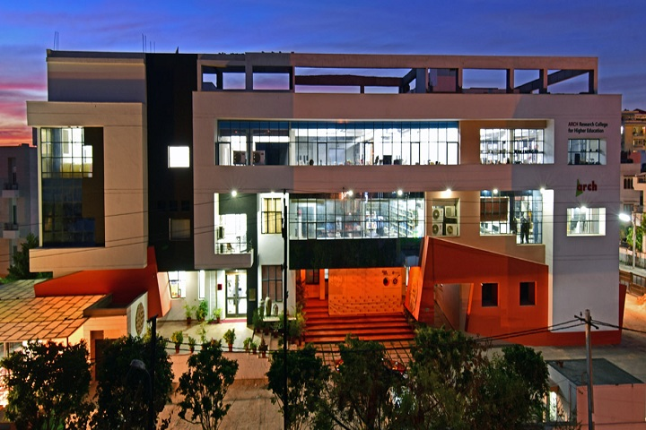 https://cache.careers360.mobi/media/colleges/social-media/media-gallery/13842/2019/4/5/Campus View of Arch Academy of Design Jaipur_Campus-View.jpg