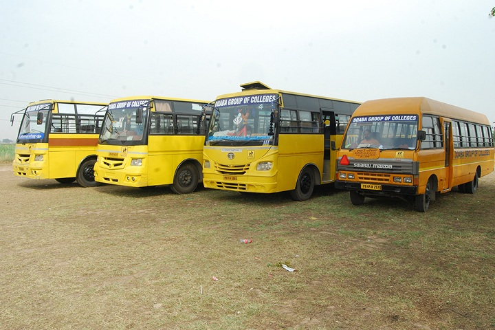 https://cache.careers360.mobi/media/colleges/social-media/media-gallery/17724/2019/3/4/Transport of Doaba Polytechnic College Mohali_Transport.jpg