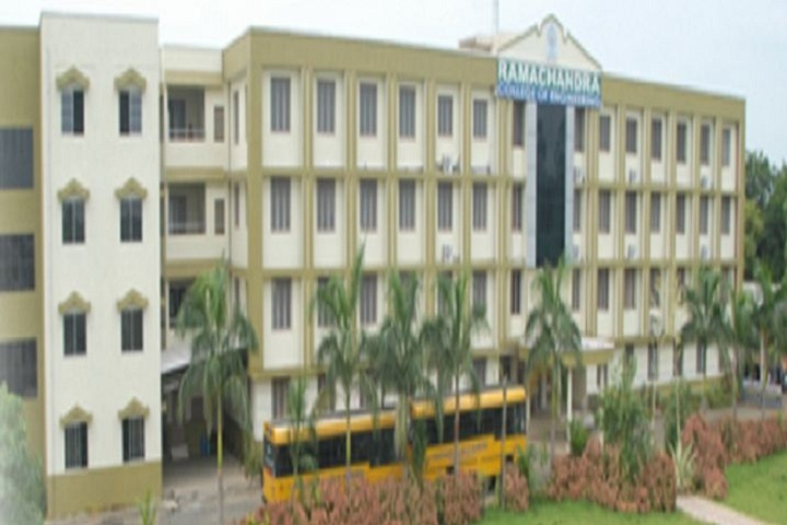 https://cache.careers360.mobi/media/colleges/social-media/media-gallery/3401/2019/3/13/Campus view of Ramachandra College of Engineering, Eluru_Campus-view.JPG