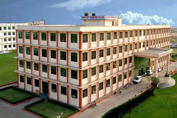 https://cache.careers360.mobi/media/colleges/social-media/media-gallery/5557/2019/5/30/College Building View of Sunder Deep College of Management and Technology Ghaziabad_Campus-View.jpg