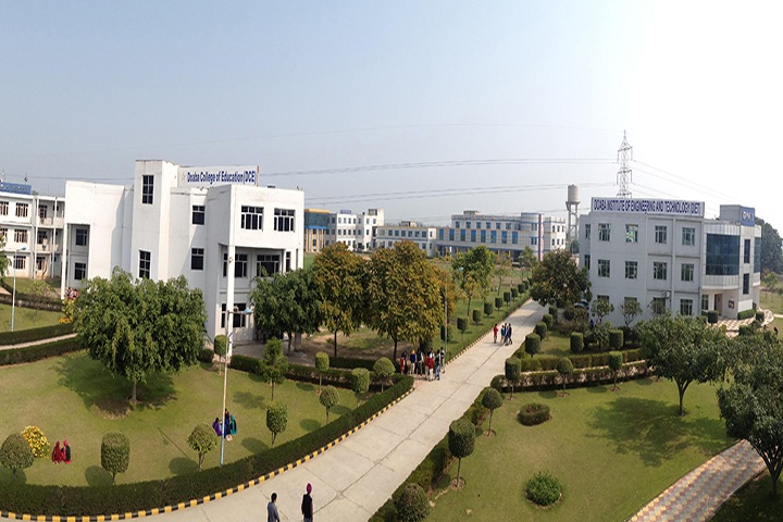 https://cache.careers360.mobi/media/colleges/social-media/media-gallery/8875/2019/3/5/Campus view of Doaba College of Pharmacy Mohali_Campus-view.jpg