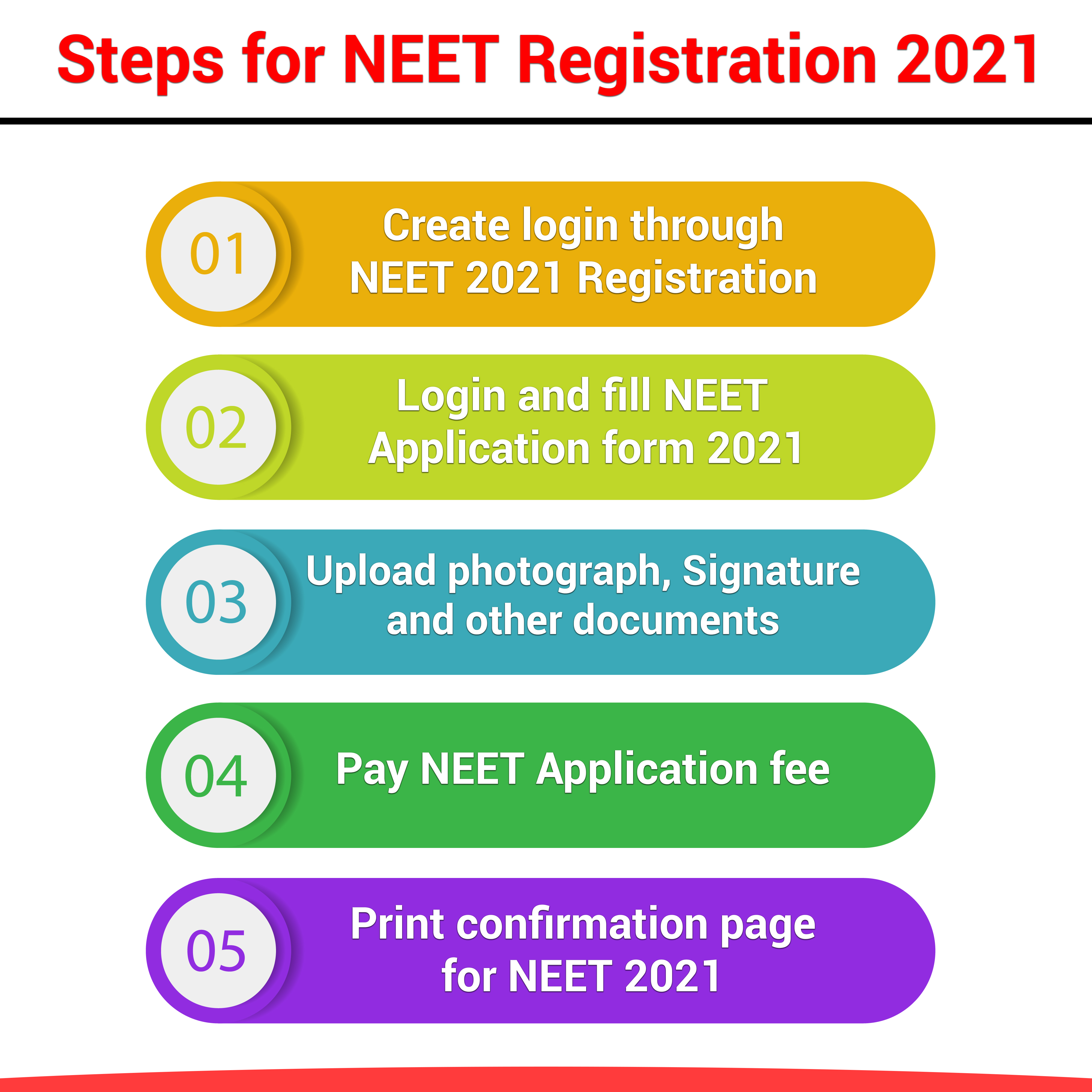 NEET-2021-application