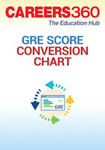 GRE Score Conversion Chart