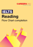 IELTS General Training Reading Practice Test- Flow Chart completion