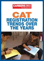 CAT Registration Trends Over the Years
