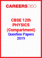 CBSE 12th Physics (Compartment) Question Papers 2019