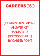 JEE Main 2019 Paper 1 Answer Key for January 12 by Career Point (Forenoon Shift)