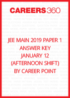 JEE Main 2019 Paper 1 Answer Key: January 12 (Afternoon Shift)