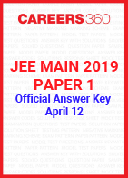 JEE Main 2019 Paper 1 Official Answer Key - April 12
