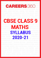 CBSE Class 9 Maths Syllabus 2020-21
