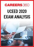 UCEED Exam Analysis 2020