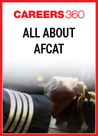 All About AFCAT