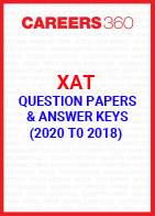 XAT Question Papers and Answer Key 2020 to 2018
