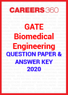 GATE Biomedical Engineering 2020 Question Paper & Answer Key