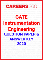 GATE Instrumentation Engineering 2020 Question Paper & Answer Key