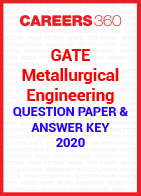 GATE Metallurgical Engineering 2020 Question Paper & Answer Key
