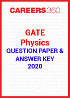 GATE Physics 2020 Question Paper & Answer Key